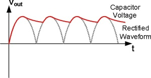 Output-of-Capacitor-Filter